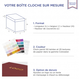 Boite Cloche Coolblue